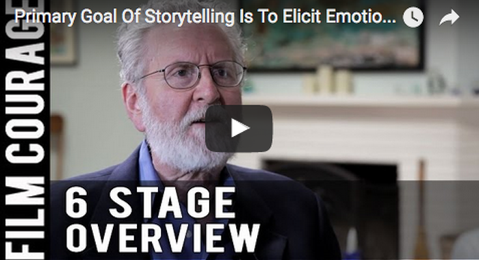 primary-goal-of-storytelling-is-to-elicit-emotion-overview-of-michael-hauges-6-stage-structure_filmcourage_writing_am_writing_screenplay_script_writing_tips_author_6_stage_plot_structure