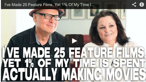 I've_Made_25_Feature_Films_Yet_1%_Of_My_Time_Is_Spent_Actually_Making_Movies_Filmcourage_Rafal_Zielinski_Gina_Wendkos